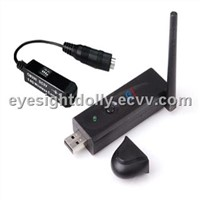 USb DVR  for security business