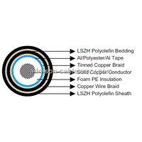 RG11 Armoured Coaxial Cable