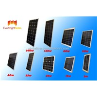 4.2KW Brand New Evergreen Solar Panels 20- 210w Good for Enphase Inverters