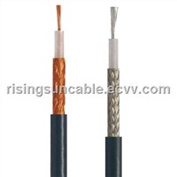 RG58 CCTV Cable Coaxial