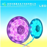 Blister packed led strip kits