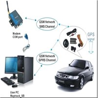 PC Realtime GPS Tracking Software for 100 Cars (GPRS & SMS) (SB Solution)
