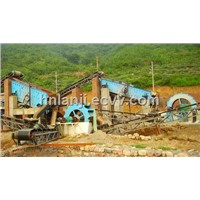Sand Making &Washing Plant