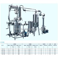 TNH Mini Mutilple-Function Distillation, Concentration, Deposition and Recycle Machine-Group