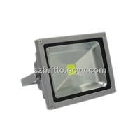 20w led floodlights