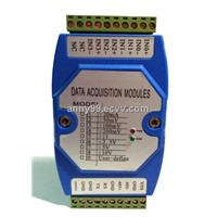 2 analog channel 4-20mA with the Modbus RS485