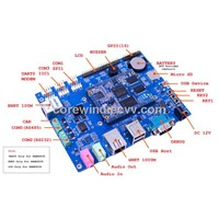 ATmel SAMA5D35 Industrial board,CAN, RS485, RS232 support,two Ethernet support