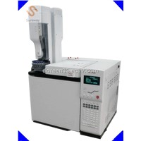 Gas Chromatograph with High Performance