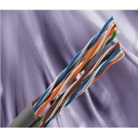SYWV Coaxial Cable for CATV Network