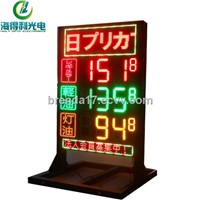 good quality high brightness outdoor digital signs for sale outdoor digital signs for sale