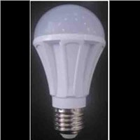 Best Price A60 LED Global Bulb