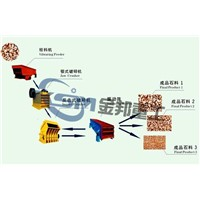 Stone Crusher Supplier/Stone Making Assembly Line/Stone Crushing Machine