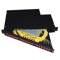 Rack mount Swing type fiber patch panel frame SC 24ports