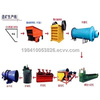 Beneficiation line, ore upgrading line, mineral processing line
