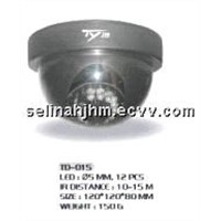 CCTV camera (security camera)