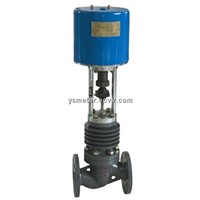 electronic valve,electric linear actuator valves,motor-driven,power-driven,power-operated