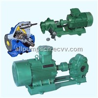 KCB Gear Oil Pump with Explosion Proof Electric Motor