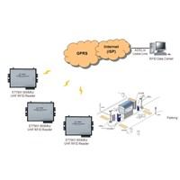 RFID Intelligent Vehicle Management System