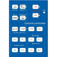 multimedia controller,control system,controllers