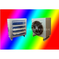 Electric heating Unit Heaters