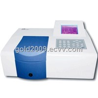GD-723N Single Beam Scaning Visible Light Spectrophotometer