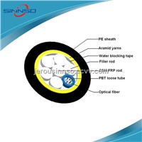 ADSS cable-double sheath fiber optical cable
