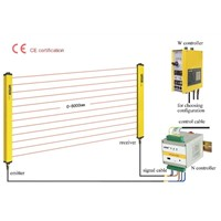 SNB Series safety light curtain,light barrier,area sensor, 0-8000mm range