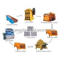 Autoclave Sand Lime Brick Making Machine / Small Sand Maker / Copper Ore Crusher Plant