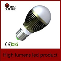 high power led bulb hot sale
