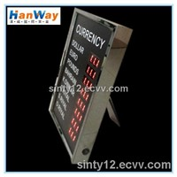 new led Currency exchange Rate Board for indoor