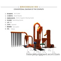 2013 New Product Raymond Mill Exported from China