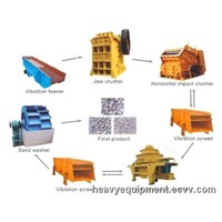Sand Making Product Line for Sale / Stone Sand Making Machine / Sand Making Machiner Factory