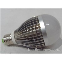 Fin Type LED Bulb Light 9w