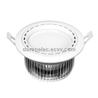 LED DOWNLIGHT FROM 3W-36W
