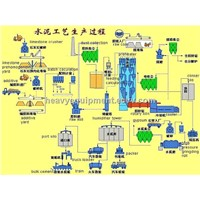 Cement Sandwich Panel Production Line / Cement Lined Iron Pipe / Cement Brick Making Machine