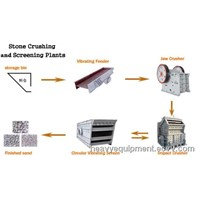 Sand and Stone Production Line / Stone Jaw Crusher Production Line / Marble Stone Production Line