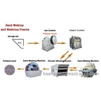 Sand Making Line / High Quality Sand Making Machine / Pebble Sand Making Machine