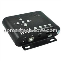 Mini DVR/2CH Car Mobile DVR