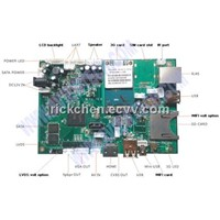 Digital WiFi Network Advertising Controller Board