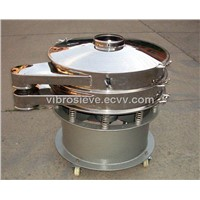 Metal Powder Screener