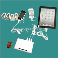 Cell Phone Display security alarm system