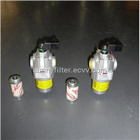 replacement of hydac hydraulic inline oil filter housing