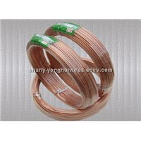Frequency conversion submersible motor winding wire