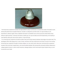 suspensive porcelain insulators