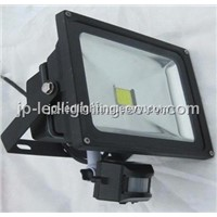 50,LED Tunnel Light , Projector Light