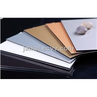 Fire-proof aluminum composite panel