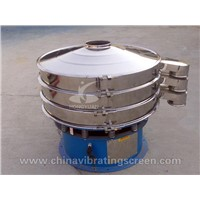 Special Promotion for Two-Layers Stainless Steel Rotary Vibrating Screen