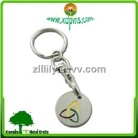 Custom Supermarket trolley coin keychain