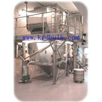 Drying and Dehumidifying System