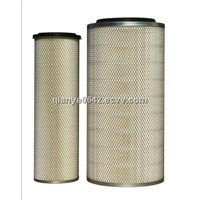 HIGH QUALITY SINO TRUCK HOWO AIR FILTER 1109570-228 C301080